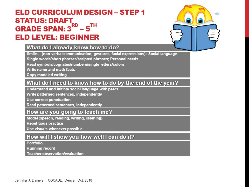 ELD CURRICULUM DESIGN – STEP 1 STATUS: DRAFT GRADE SPAN: 3 RD – 5 TH ELD LEVEL: BEGINNER What do I already know how to do.