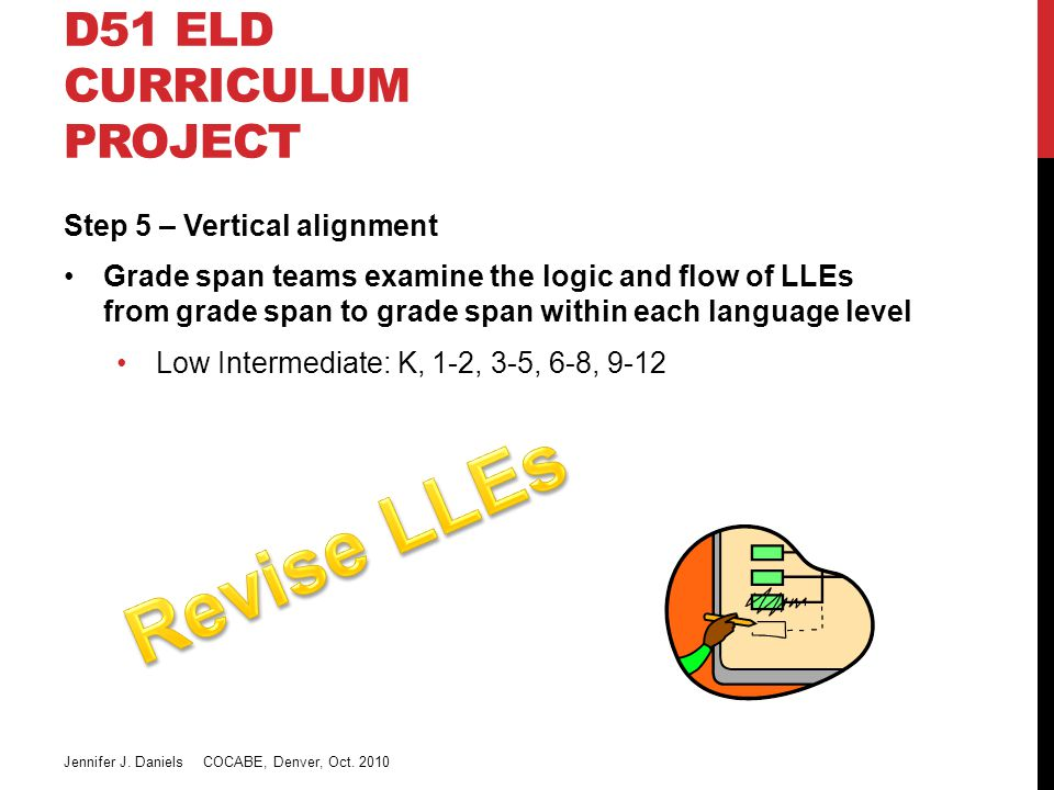 D51 ELD CURRICULUM PROJECT Step 5 – Vertical alignment Grade span teams examine the logic and flow of LLEs from grade span to grade span within each language level Low Intermediate: K, 1-2, 3-5, 6-8, 9-12 Jennifer J.