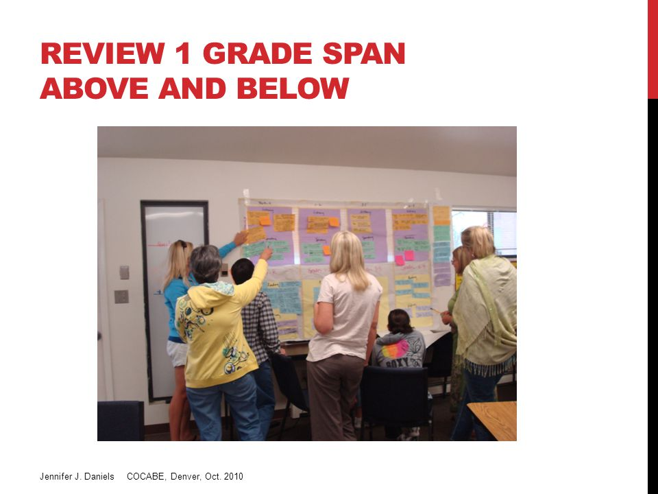 REVIEW 1 GRADE SPAN ABOVE AND BELOW Jennifer J. Daniels COCABE, Denver, Oct. 2010