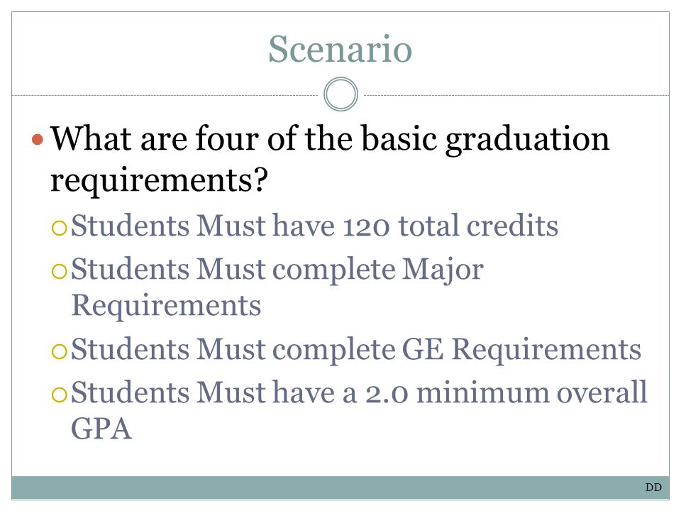 Scenario What are four of the basic graduation requirements.