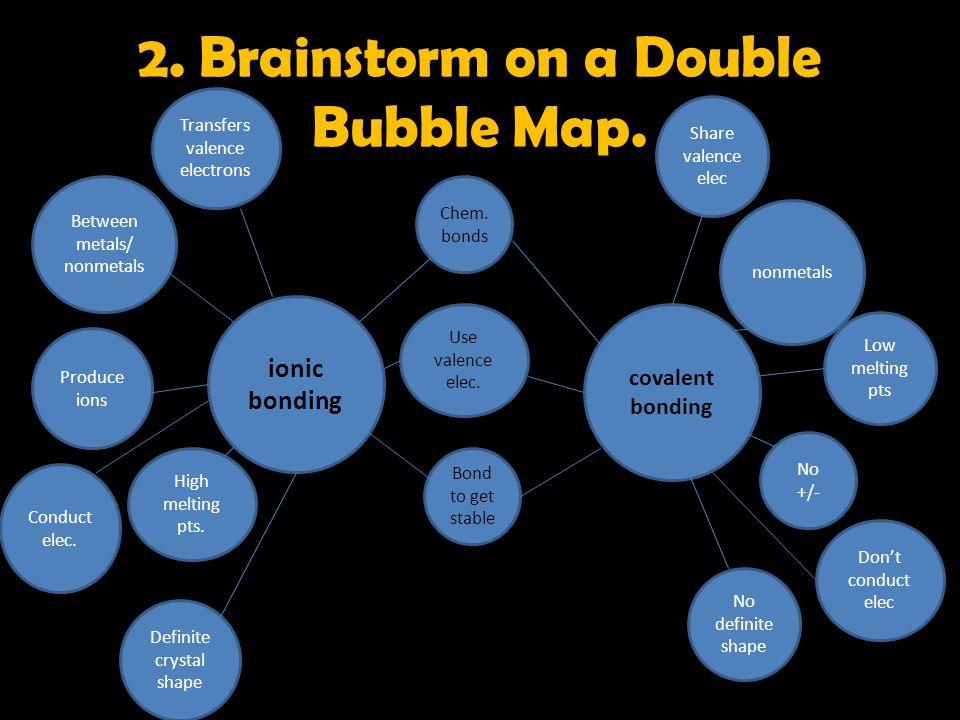 2. Brainstorm on a Double Bubble Map. Between metals/ nonmetals Conduct elec. Chem. bonds covalent bonding High melting pts. ionic bonding nonmetals S