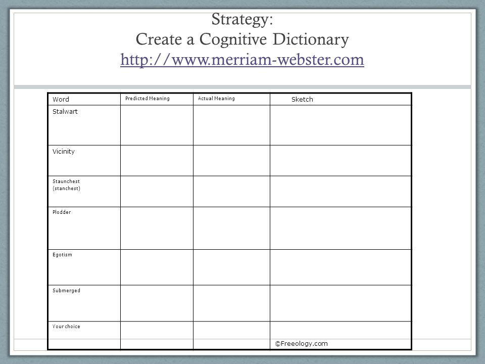 Strategy: Create a Cognitive Dictionary http://www.merriam-webster.com http://www.merriam-webster.com Word Predicted MeaningActual Meaning Sketch Stalwart Vicinity Staunchest (stanchest) Plodder Egotism Submerged Your choice ©Freeology.com