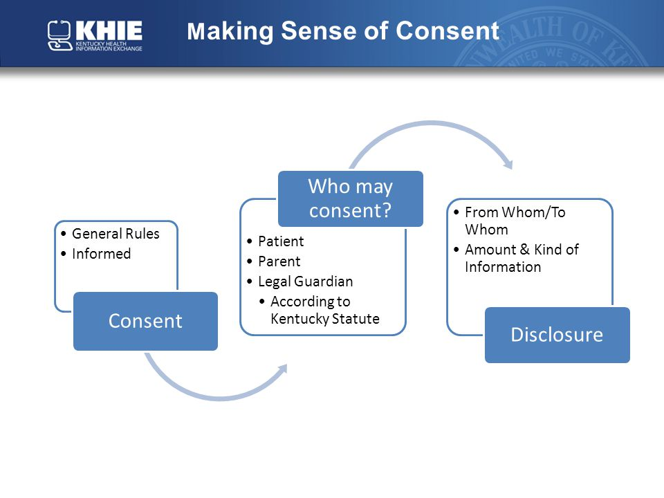 M aking Sense of Consent General Rules Informed Consent Patient Parent Legal Guardian According to Kentucky Statute Who may consent? From Whom/To Whom