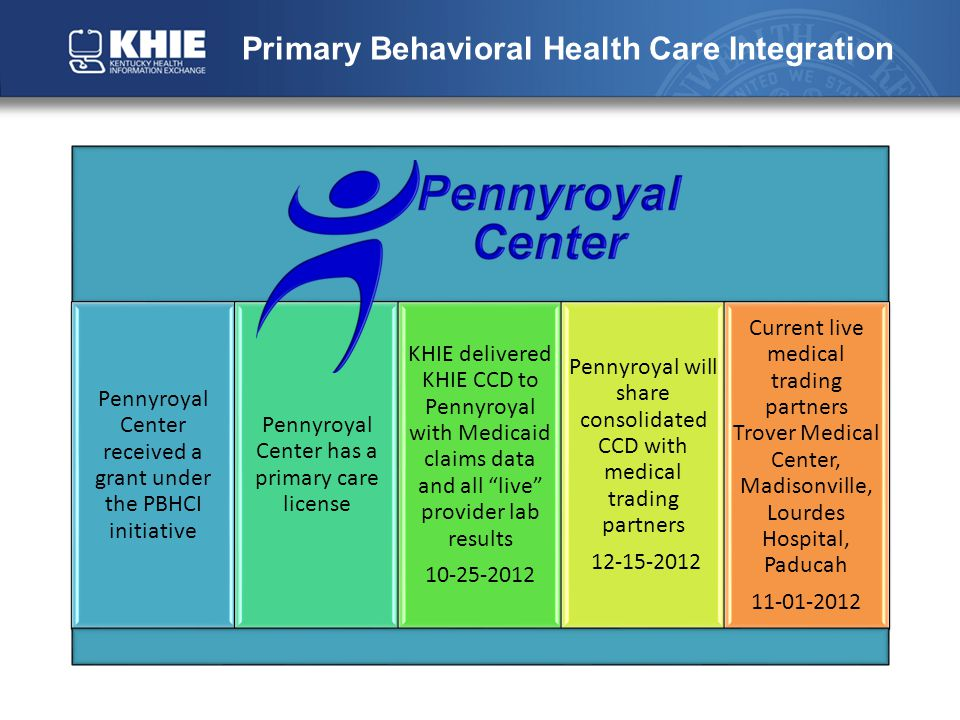 Primary Behavioral Health Care Integration Pennyroyal Center received a grant under the PBHCI initiative Pennyroyal Center has a primary care license
