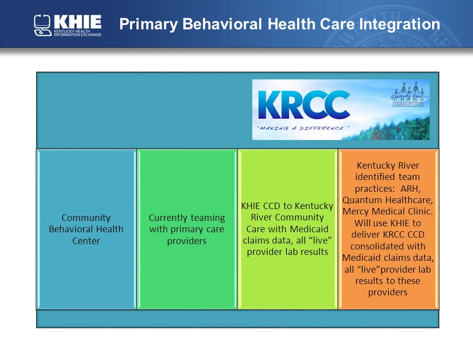 Primary Behavioral Health Care Integration Community Behavioral Health Center Currently teaming with primary care providers KHIE CCD to Kentucky River