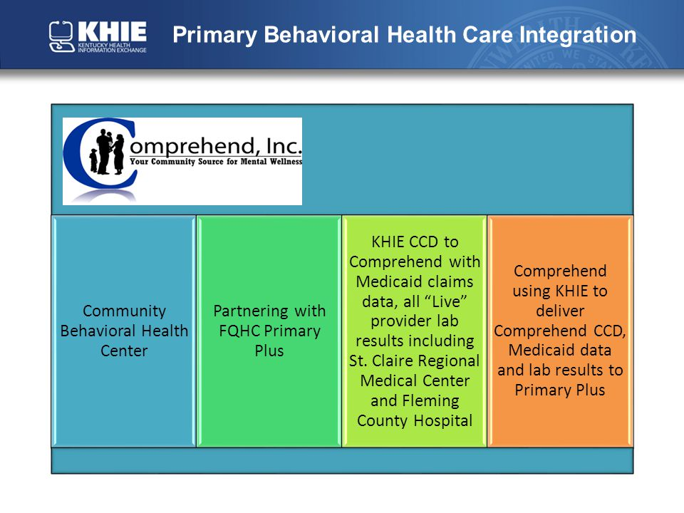 Primary Behavioral Health Care Integration Community Behavioral Health Center Partnering with FQHC Primary Plus KHIE CCD to Comprehend with Medicaid c