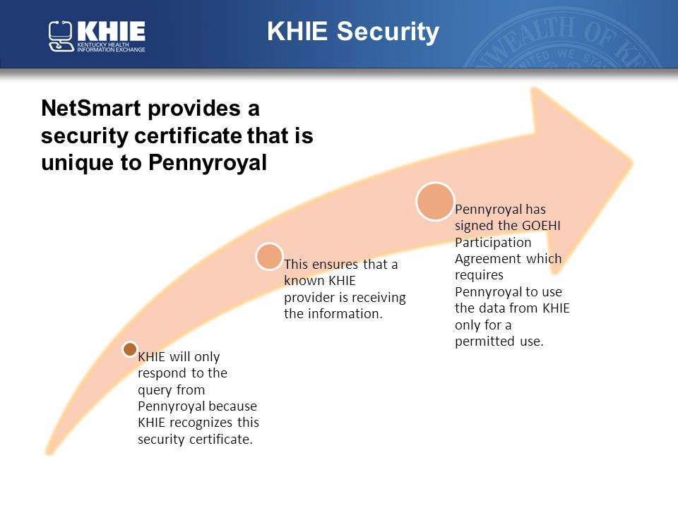 KHIE will only respond to the query from Pennyroyal because KHIE recognizes this security certificate. This ensures that a known KHIE provider is rece