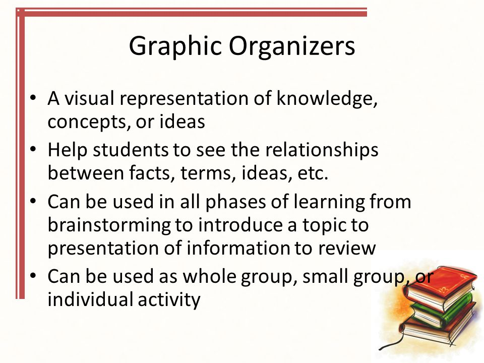 Graphic Organizers A visual representation of knowledge, concepts, or ideas Help students to see the relationships between facts, terms, ideas, etc.