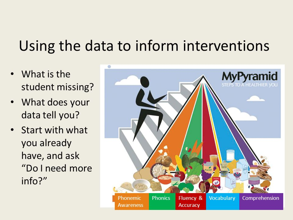 Using the data to inform interventions What is the student missing.