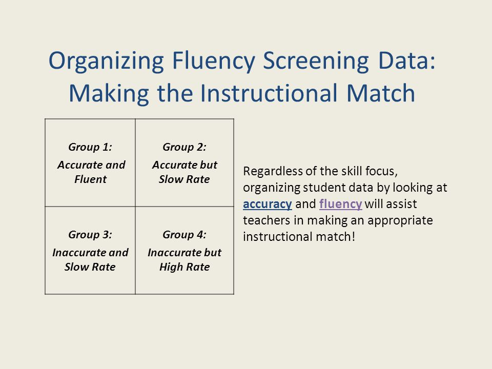 Organizing Fluency Screening Data: Making the Instructional Match Group 1: Accurate and Fluent Group 2: Accurate but Slow Rate Group 3: Inaccurate and Slow Rate Group 4: Inaccurate but High Rate Regardless of the skill focus, organizing student data by looking at accuracy and fluency will assist teachers in making an appropriate instructional match!