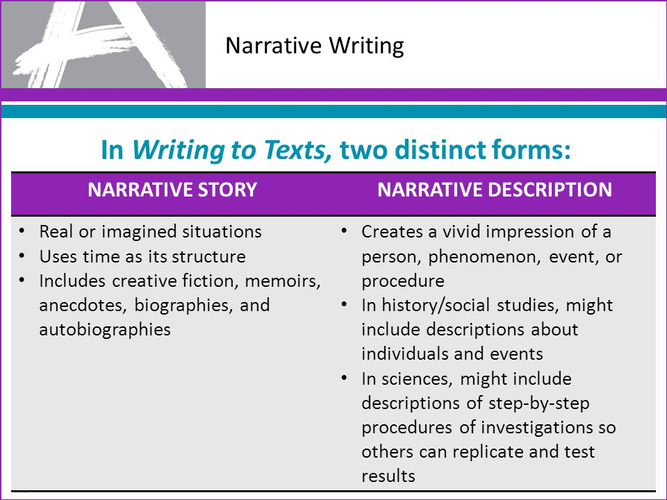 In Writing to Texts, two distinct forms: Narrative Writing 40 NARRATIVE STORYNARRATIVE DESCRIPTION Real or imagined situations Uses time as its struct