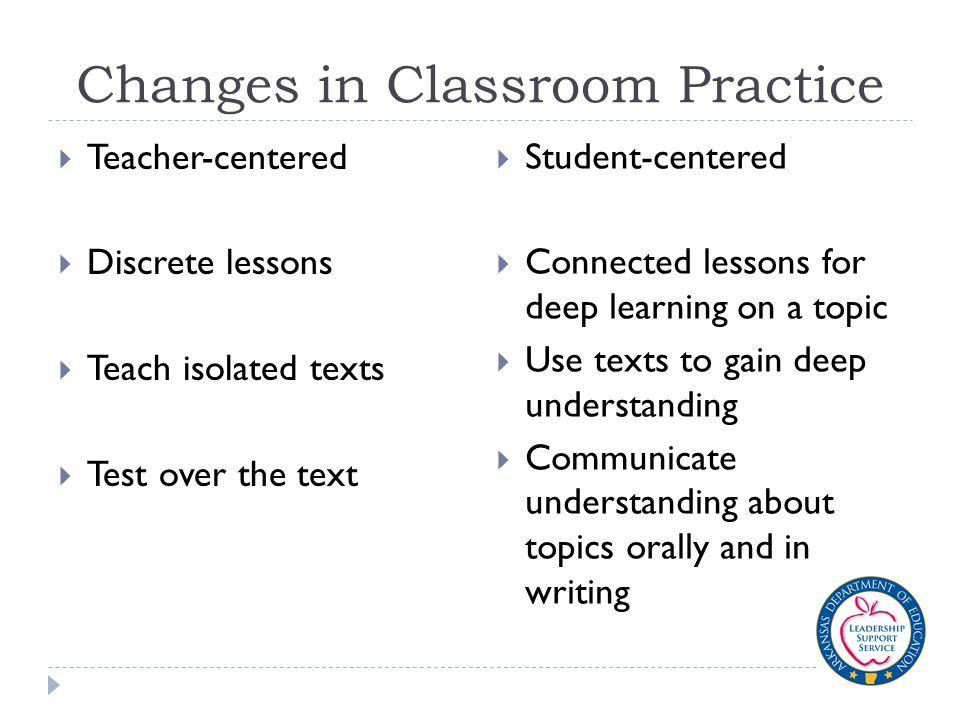 Changes in Classroom Practice  Teacher-centered  Discrete lessons  Teach isolated texts  Test over the text  Student-centered  Connected lessons for deep learning on a topic  Use texts to gain deep understanding  Communicate understanding about topics orally and in writing