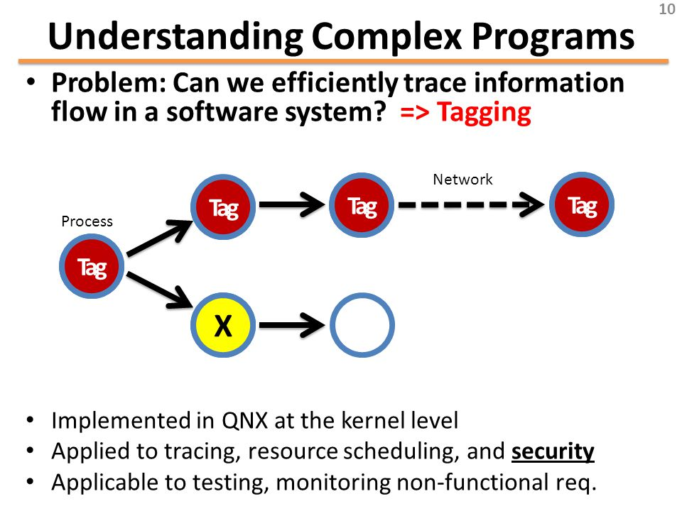 Understanding Complex Programs Problem: Can we efficiently trace information flow in a software system.