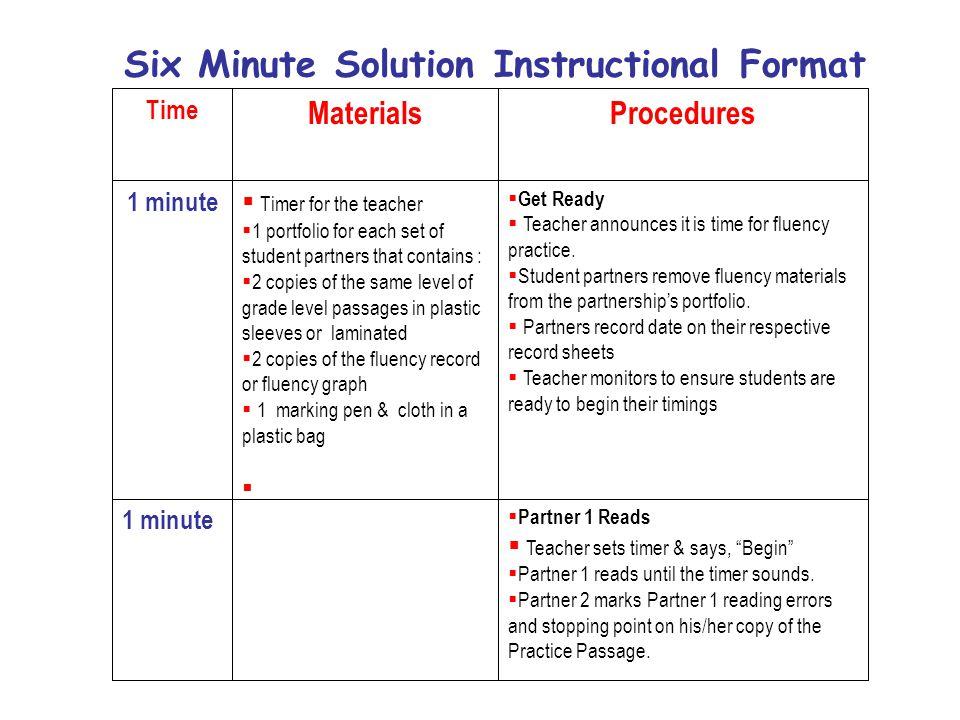 Six Minute Solution Instructional Format  Partner 1 Reads  Teacher sets timer & says, Begin  Partner 1 reads until the timer sounds.