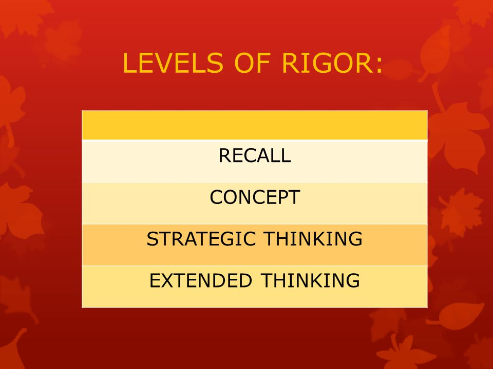 RIGOR: Rigor is not an attribute of a text but rather a characteristic of our behavior with a text.