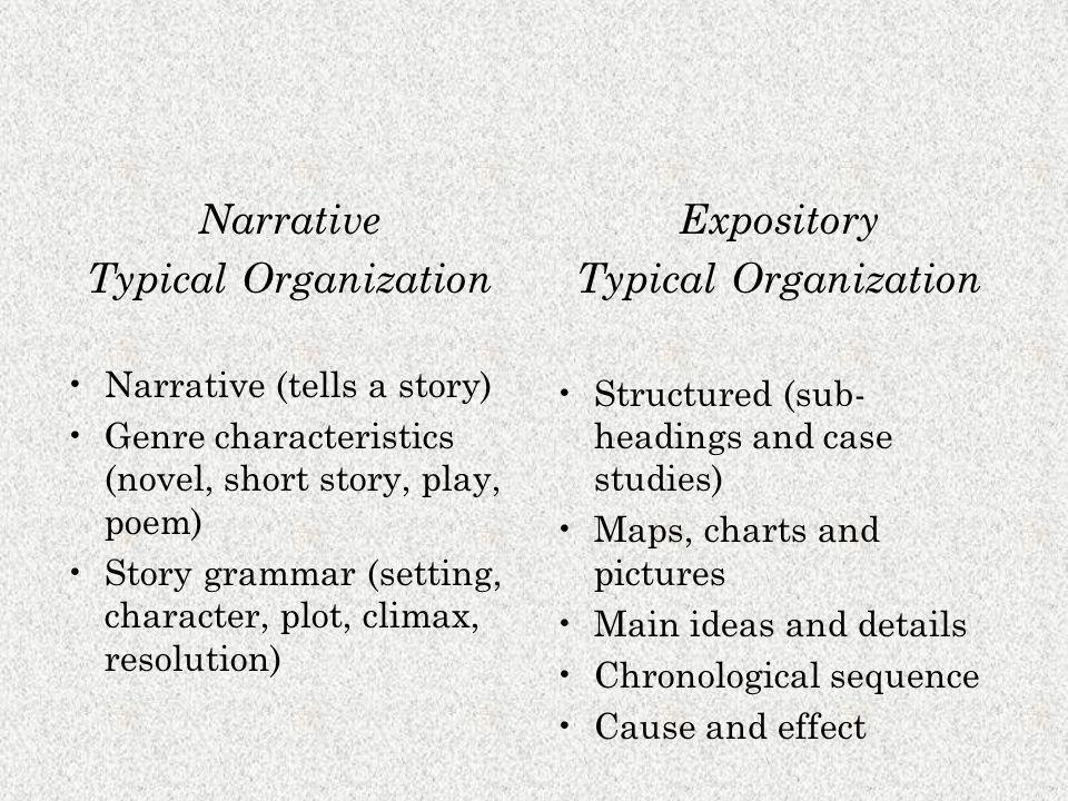 Narrative Typical Organization Narrative (tells a story) Genre characteristics (novel, short story, play, poem) Story grammar (setting, character, plo