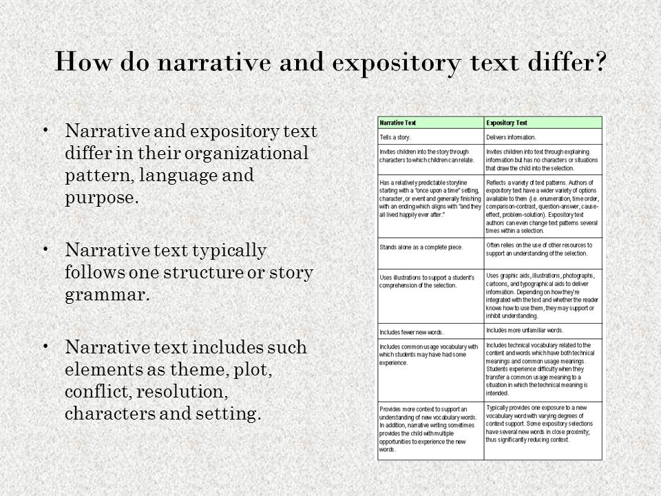How do narrative and expository text differ.