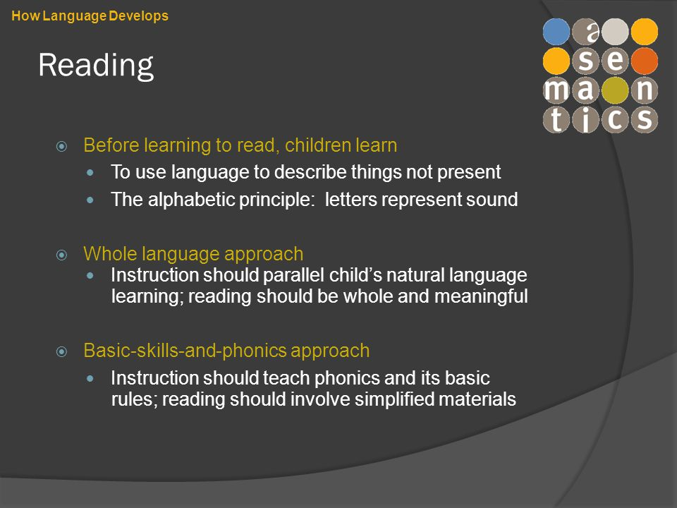 Reading How Language Develops  Before learning to read, children learn To use language to describe things not present The alphabetic principle: letters represent sound  Whole language approach Instruction should parallel child's natural language learning; reading should be whole and meaningful  Basic-skills-and-phonics approach Instruction should teach phonics and its basic rules; reading should involve simplified materials