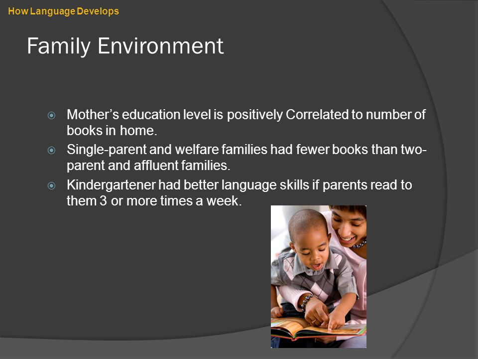 Family Environment  Mother's education level is positively Correlated to number of books in home.  Single-parent and welfare families had fewer book