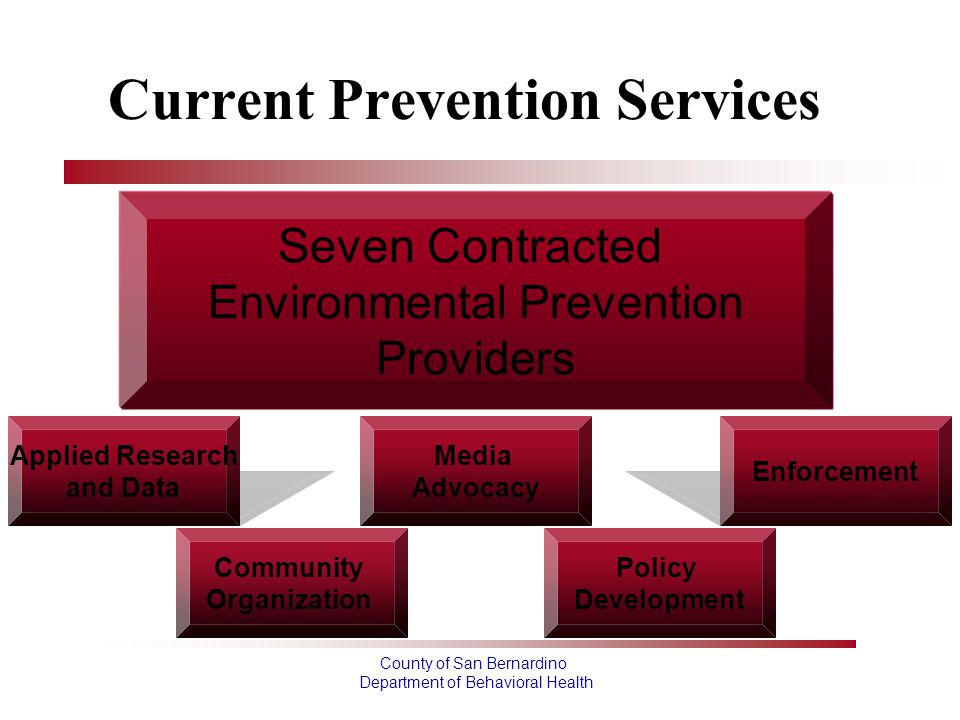 County of San Bernardino Department of Behavioral Health Current Prevention Services Seven Contracted Environmental Prevention Providers Applied Resea