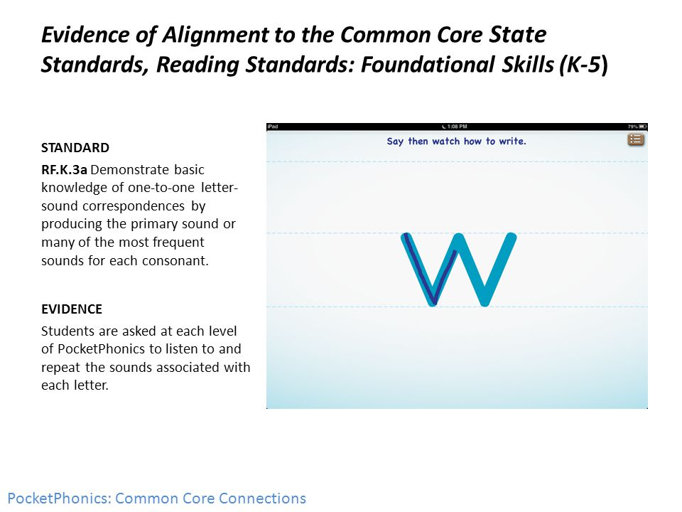Evidence of Alignment to the Common Core State Standards, Reading Standards: Foundational Skills (K-5) STANDARD RF.K.3a Demonstrate basic knowledge of