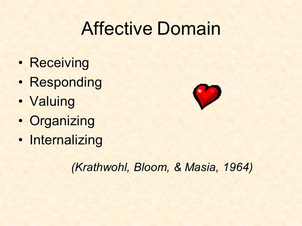 Affective Domain Receiving Responding Valuing Organizing Internalizing (Krathwohl, Bloom, & Masia, 1964)