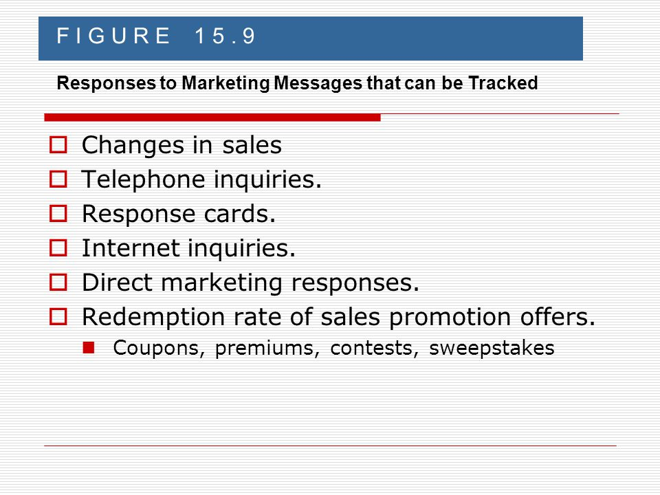 Changes in sales  Telephone inquiries.  Response cards.