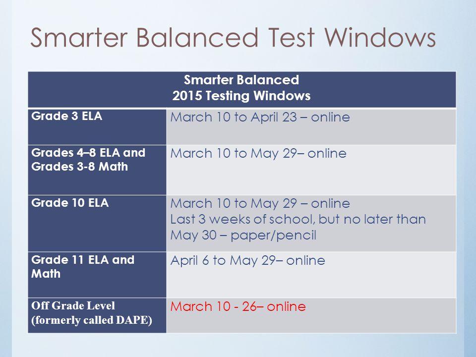 Smarter Balanced Test Windows Smarter Balanced 2015 Testing Windows Grade 3 ELA March 10 to April 23 – online Grades 4–8 ELA and Grades 3-8 Math March