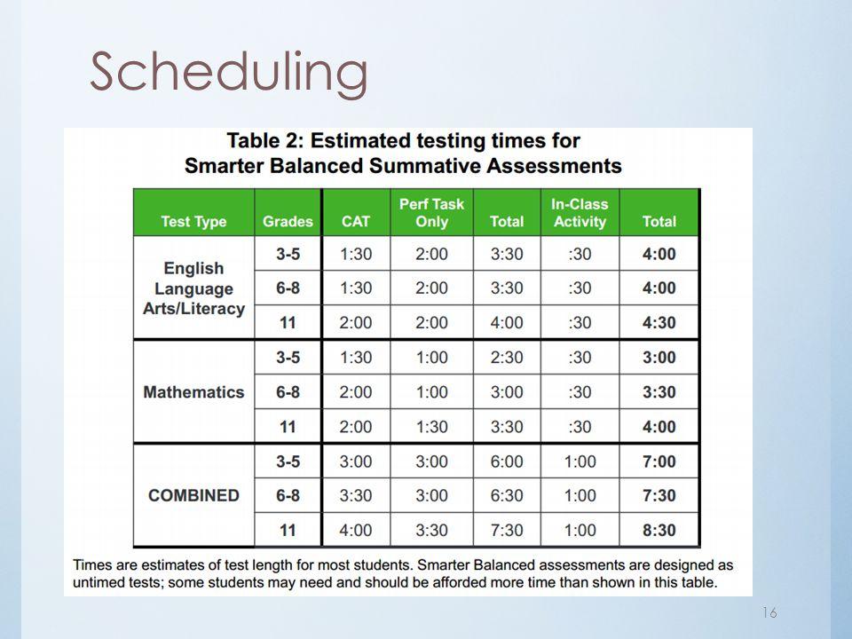 Scheduling 16