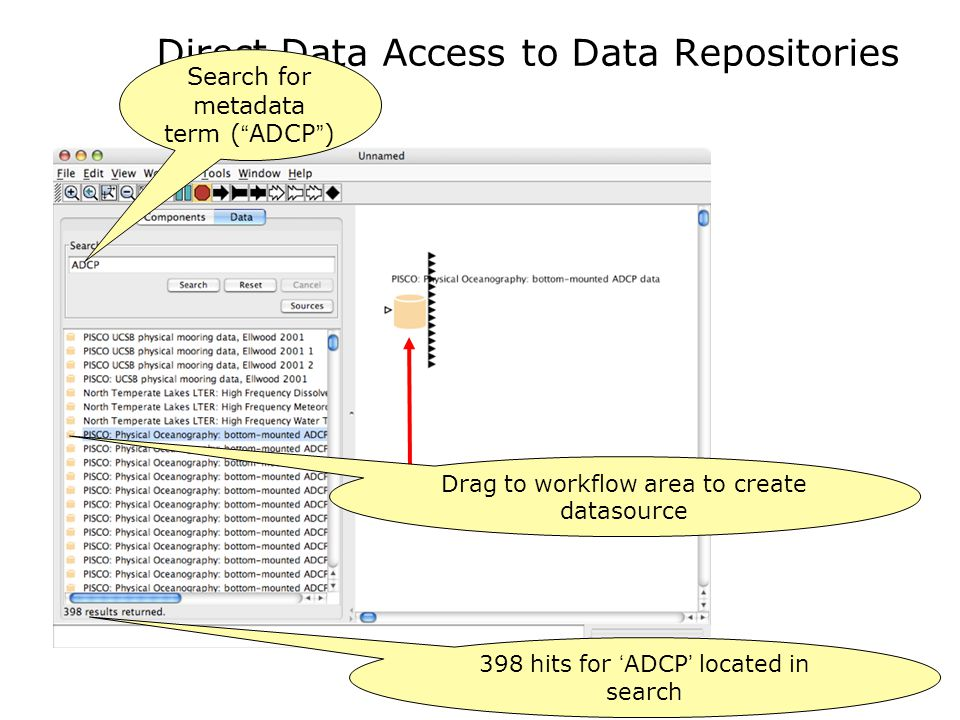 Direct Data Access to Data Repositories Search for metadata term ( ADCP ) Drag to workflow area to create datasource 398 hits for ' ADCP ' located in search