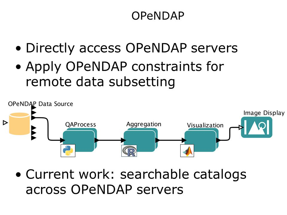 OPeNDAP Directly access OPeNDAP servers Apply OPeNDAP constraints for remote data subsetting Current work: searchable catalogs across OPeNDAP servers