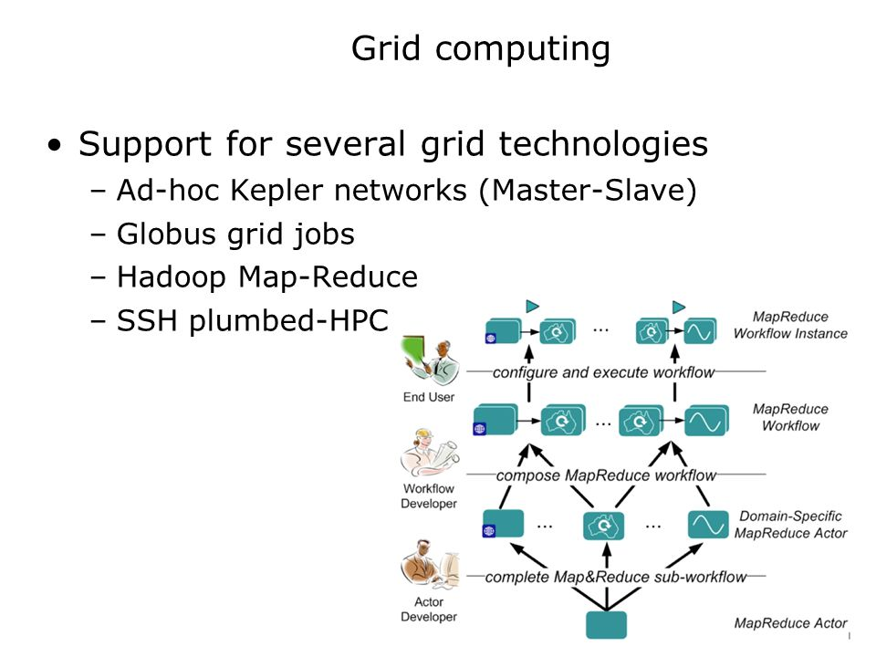 Support for several grid technologies –Ad-hoc Kepler networks (Master-Slave) –Globus grid jobs –Hadoop Map-Reduce –SSH plumbed-HPC Grid computing