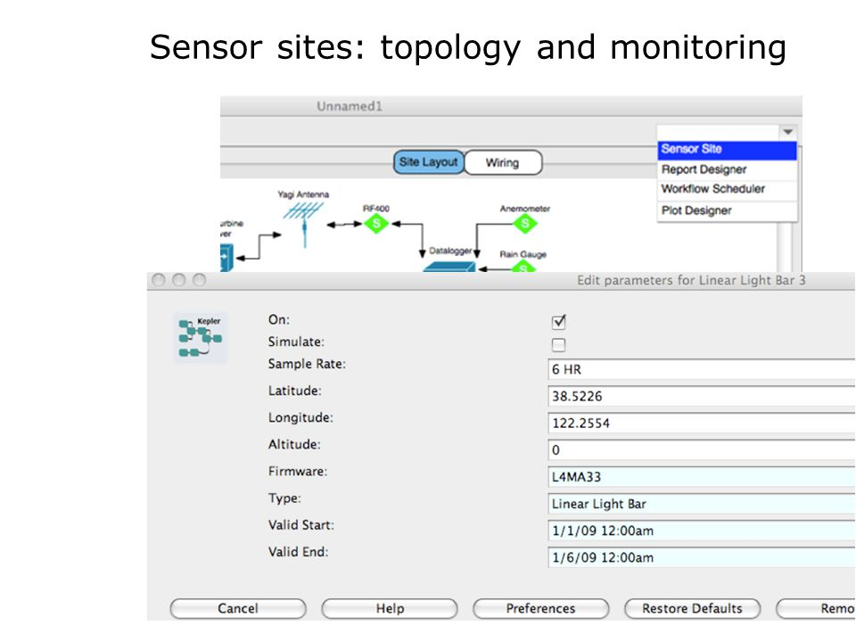 Sensor sites: topology and monitoring