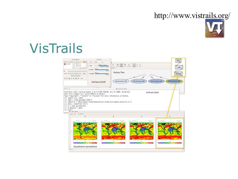VisTrails http://www.vistrails.org/