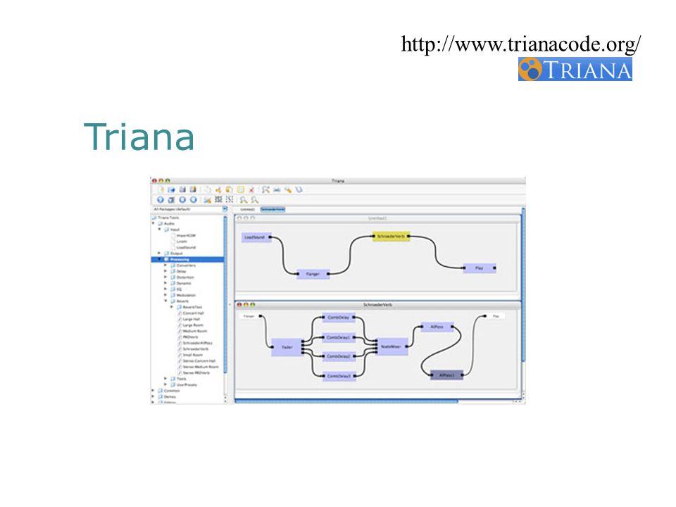 Triana http://www.trianacode.org/