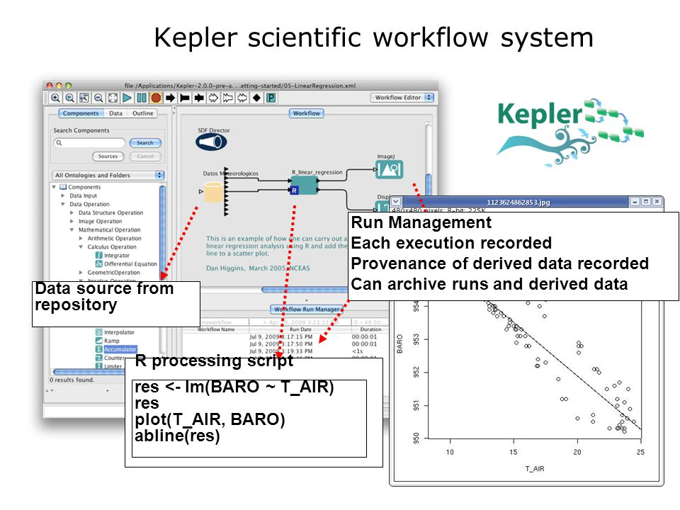 Kepler scientific workflow system Data source from repository res <- lm(BARO ~ T_AIR) res plot(T_AIR, BARO) abline(res) R processing script Run Management Each execution recorded Provenance of derived data recorded Can archive runs and derived data