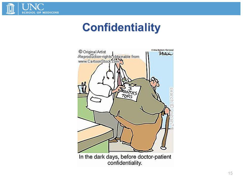Confidentiality 15