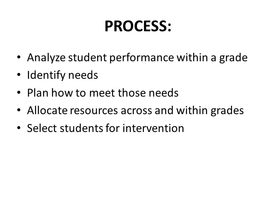 PROCESS: Analyze student performance within a grade Identify needs Plan how to meet those needs Allocate resources across and within grades Select students for intervention