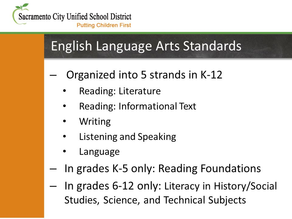 English Language Arts Standards – Organized into 5 strands in K-12 Reading: Literature Reading: Informational Text Writing Listening and Speaking Language – In grades K-5 only: Reading Foundations – In grades 6-12 only: Literacy in History/Social Studies, Science, and Technical Subjects