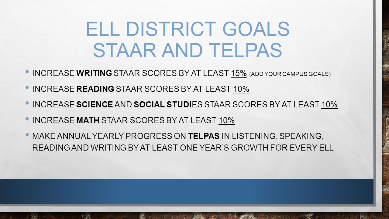ELL DISTRICT GOALS STAAR AND TELPAS INCREASE WRITING STAAR SCORES BY AT LEAST 15% (ADD YOUR CAMPUS GOALS) INCREASE READING STAAR SCORES BY AT LEAST 10