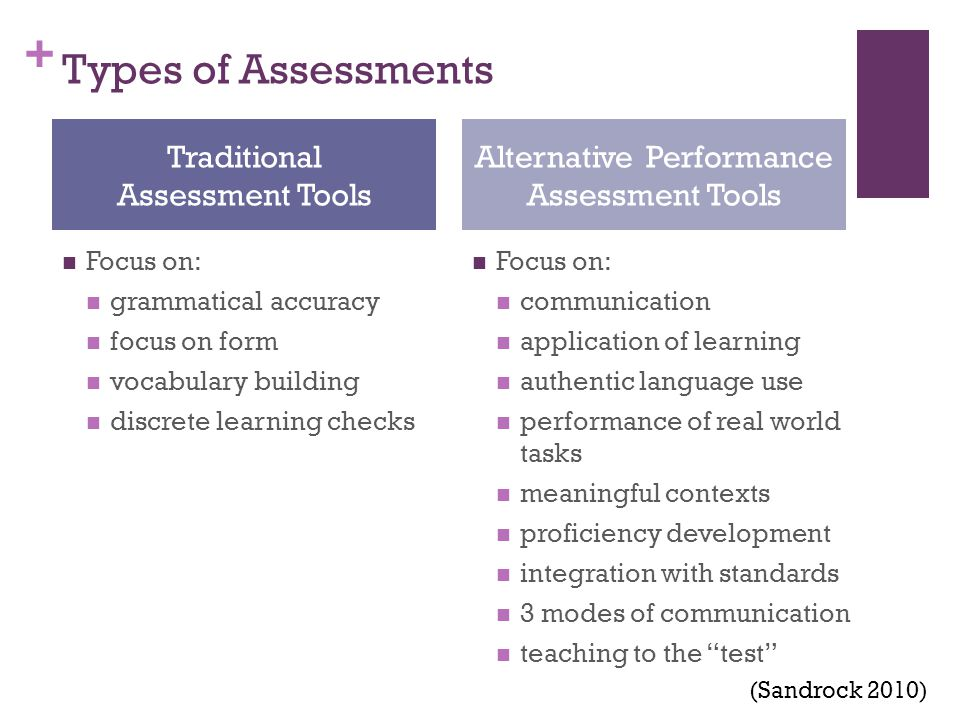 + Types of Assessments Focus on: grammatical accuracy focus on form vocabulary building discrete learning checks Focus on: communication application of learning authentic language use performance of real world tasks meaningful contexts proficiency development integration with standards 3 modes of communication teaching to the test Traditional Assessment Tools Alternative Performance Assessment Tools (Sandrock 2010)