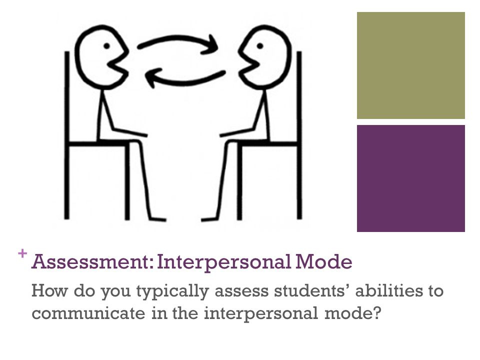 + Assessment: Interpersonal Mode How do you typically assess students' abilities to communicate in the interpersonal mode