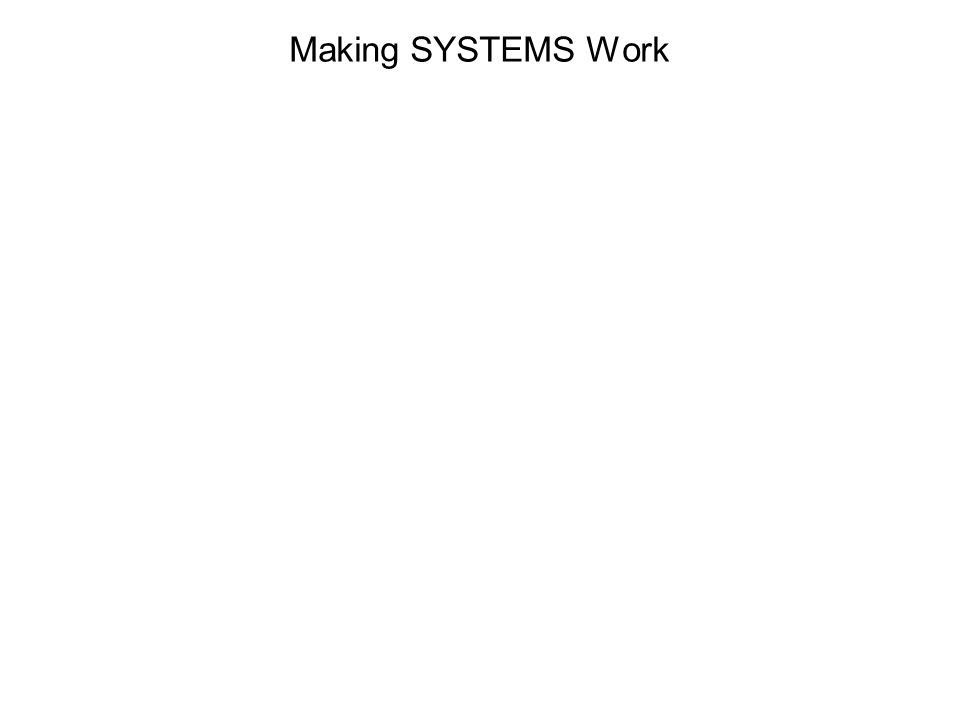 Making SYSTEMS Work