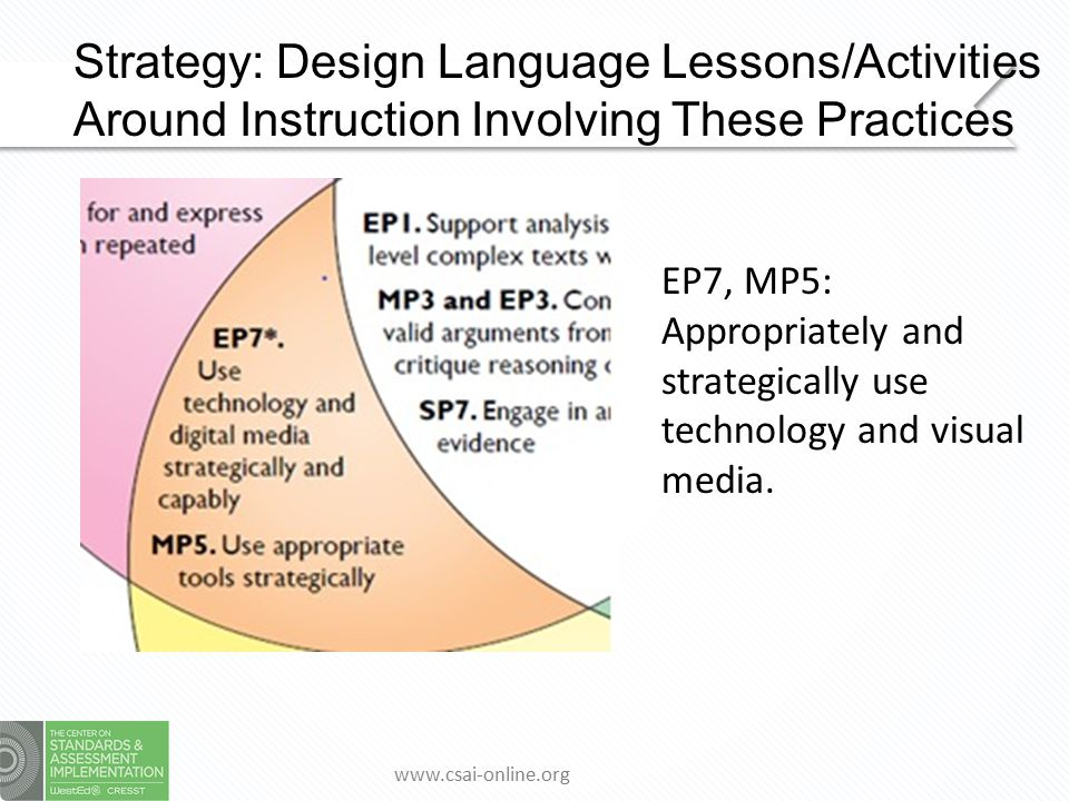 www.csai-online.org Strategy: Design Language Lessons/Activities Around Instruction Involving These Practices MP1, MP2, MP6, MP7, MP8: Use problem solving strategies involving problem definition, modeling, precision, and regularity of reasoning.