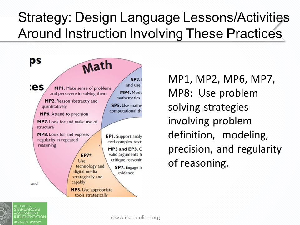 www.csai-online.org Strategy: Design Language Lessons/Activities Around Instruction Involving These Practices SP1, SP3, SP4, SP6: After defining a problem and completing investigations, analyze data, construct explanations, and design solutions.