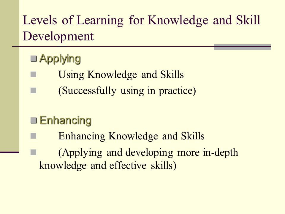 Levels of Learning for Knowledge and Skill Development Applying Applying Using Knowledge and Skills (Successfully using in practice) Enhancing Enhancing Enhancing Knowledge and Skills (Applying and developing more in-depth knowledge and effective skills)