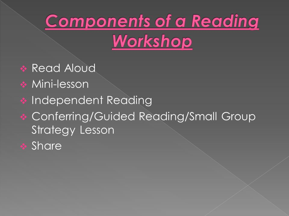  Read Aloud  Mini-lesson  Independent Reading  Conferring/Guided Reading/Small Group Strategy Lesson  Share