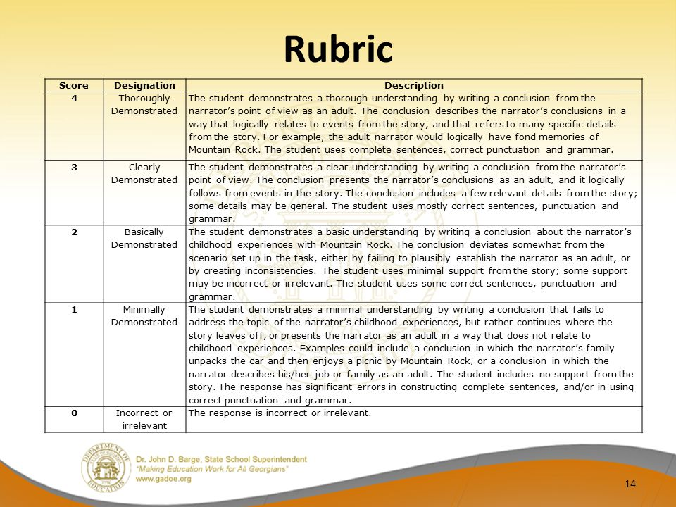 Rubric ScoreDesignationDescription 4 Thoroughly Demonstrated The student demonstrates a thorough understanding by writing a conclusion from the narrator's point of view as an adult.