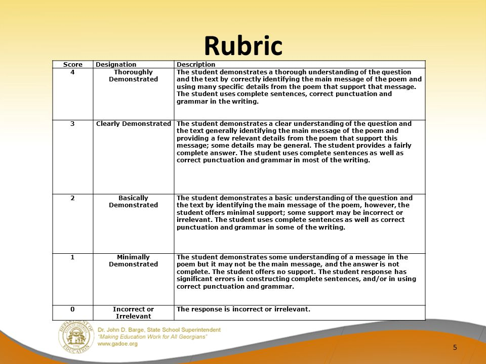 Rubric ScoreDesignationDescription 4Thoroughly Demonstrated The student demonstrates a thorough understanding of the question and the text by correctly identifying the main message of the poem and using many specific details from the poem that support that message.
