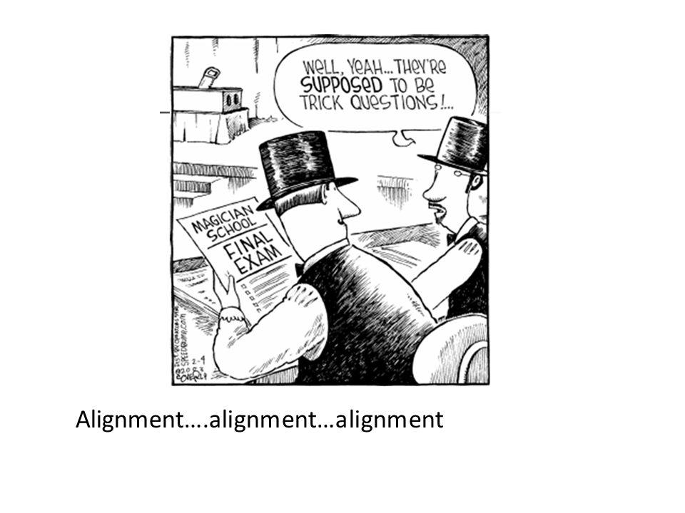 Alignment….alignment…alignment